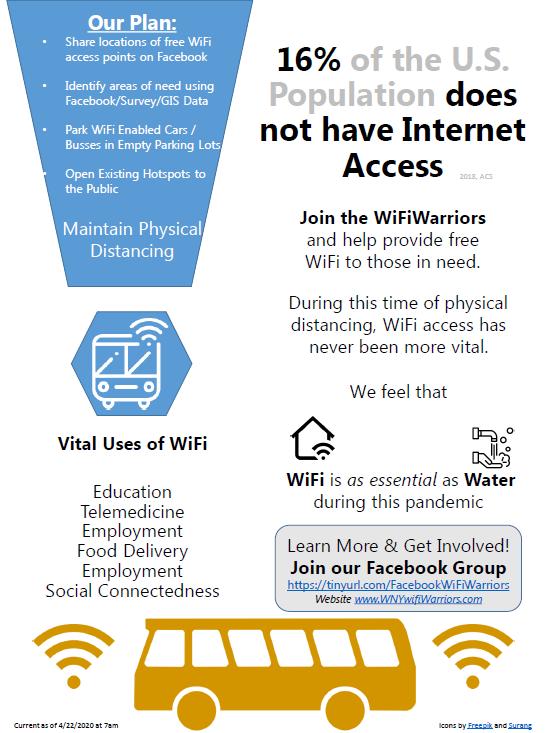 WiFi Warriors Internet Access